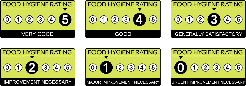 Food Safety Ratings Uk