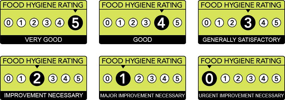 Food Hygiene Sheffield